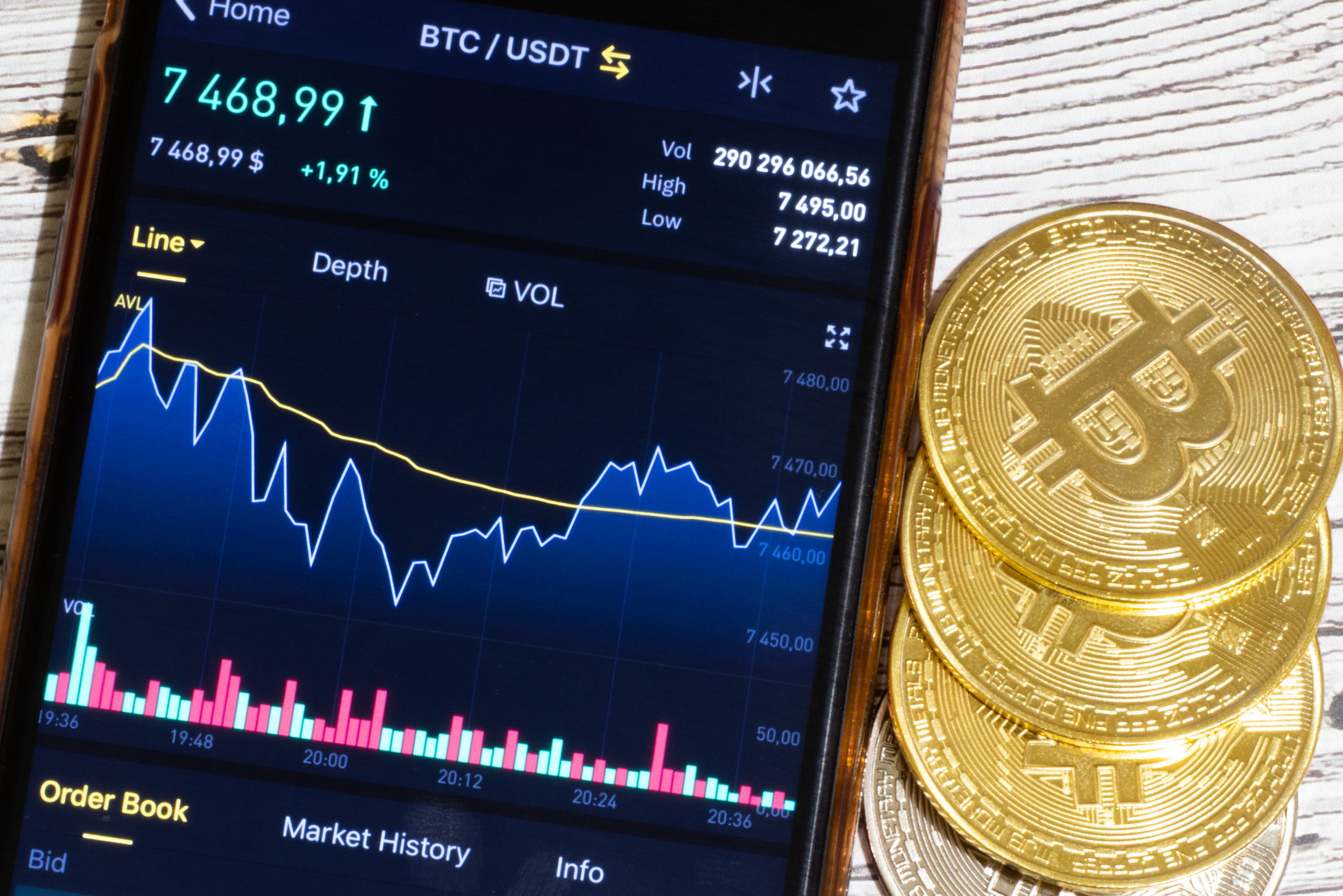 bitcoin investment opportunities